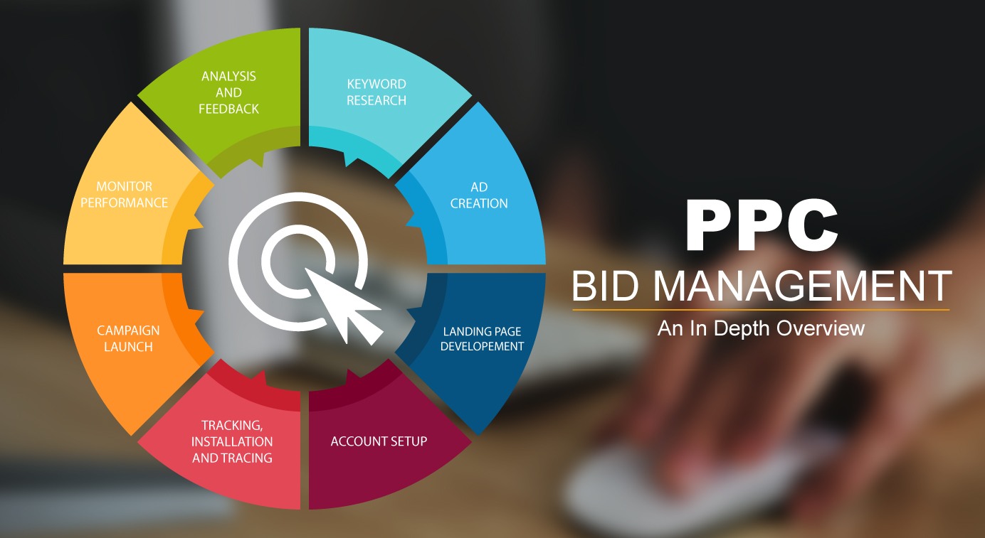 PPC Bid Management